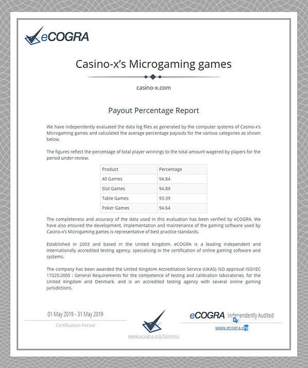 ecogra カジノx 証明